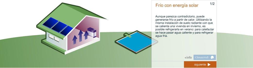 Imagen infografia