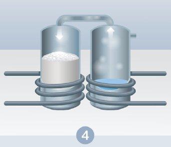 Evaporador de agua solar