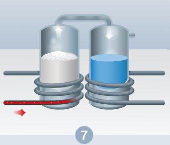 Fuente de energía térmica