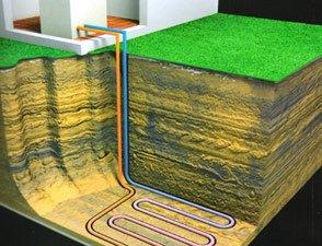 Climatizacion geotermica