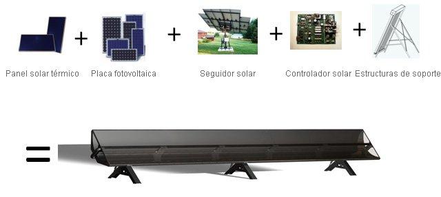 Concentrador solar térmico-fotovoltaico